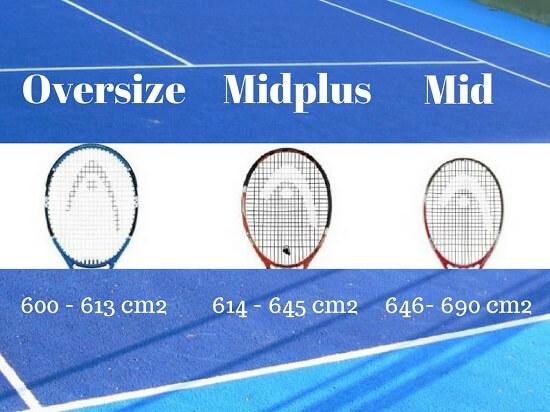 tamaños de cabeza para elegir raqueta de tenis - ¿Cómo elegir raqueta de tenis para comenzar a entrenar?