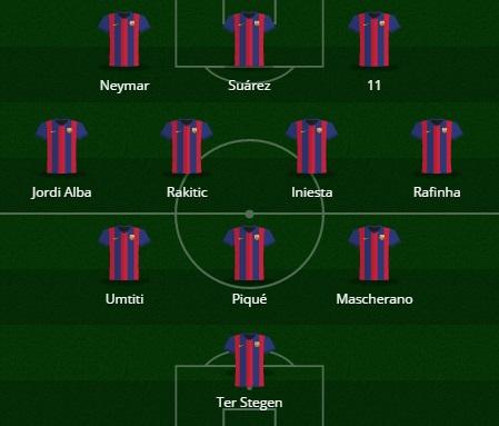 3 4 3 Barcelona - Tácticas y canteras del FC Barcelona y Real Madrid
