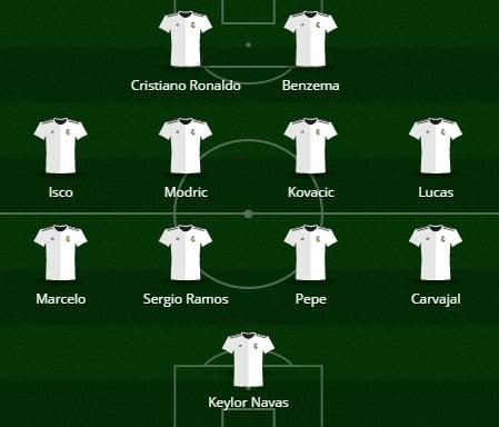 4 4 2 Madrid ertheo - Tácticas y canteras del FC Barcelona y Real Madrid