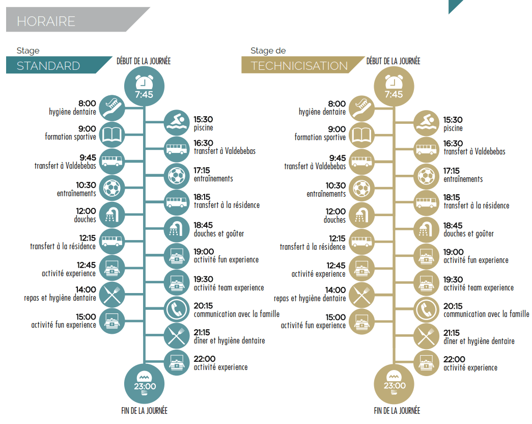 agenda Real Madrid - Stage Real Madrid [ertheo_season_year]