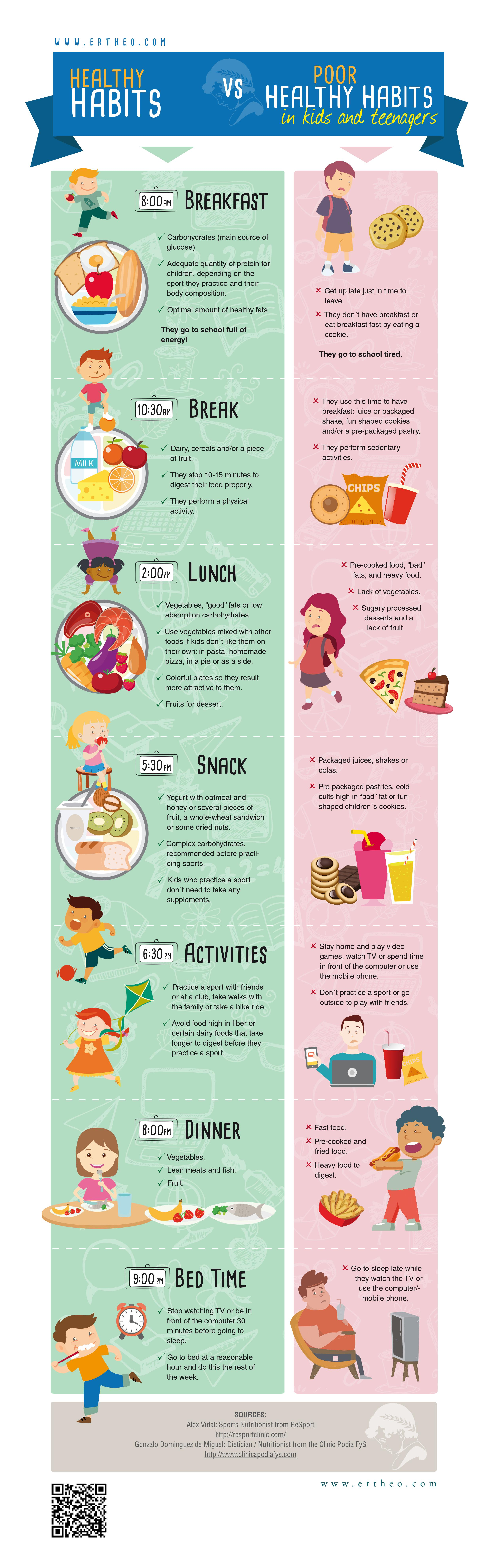 QR INGLES2 - Child nutrition in one day