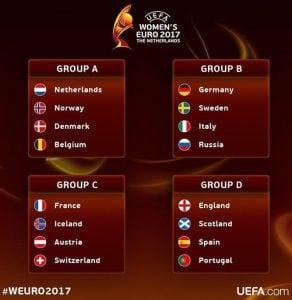 eurocopa femenina 2017 fútbol grupos 292x300 - Pourquoi le Championnat d'Europe de football féminin 2017 est-il le meilleur de l'histoire?