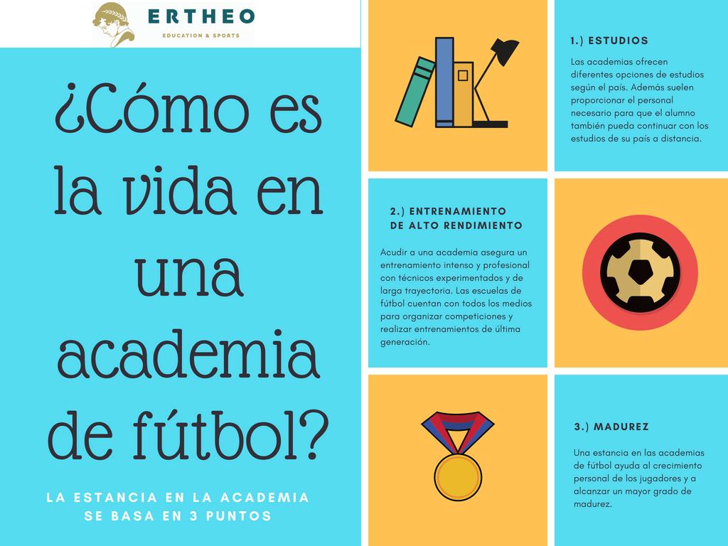 ¿Cómo es la vida en una academia de fútbol  - Pruebas de fútbol para acceder a un equipo. ¿Cuándo son y que alternativas existen para formarse como profesional?