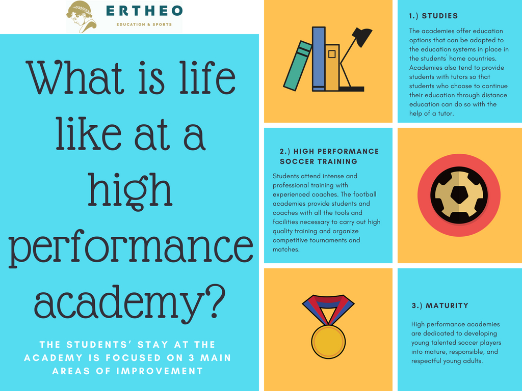 How is life at a high perfomance academy - Football Trials for European Soccer | Ertheo Sports and Education
