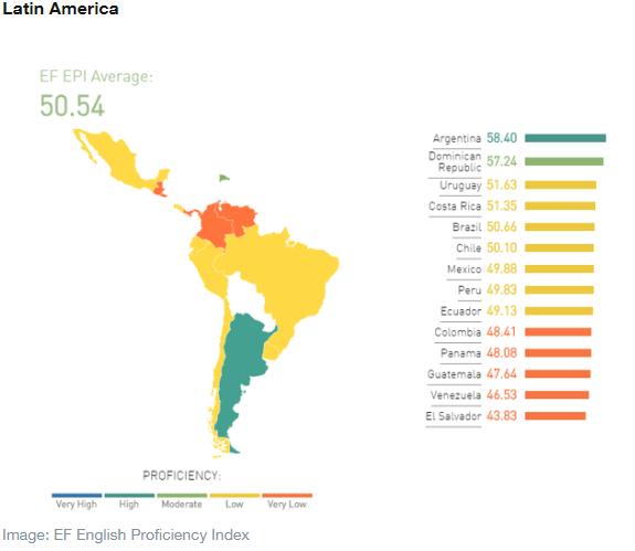 Latin America ESL - Aprender un segundo idioma desde niño - Ertheo Education and Sports