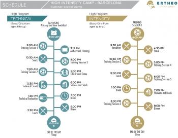 Barcelona - Leistungssport 2021 Stundenplan