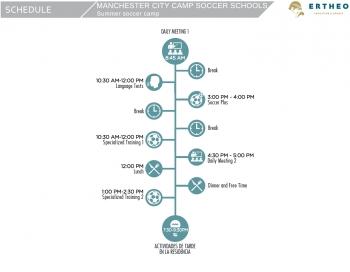 Programação do Acampamento de Futebol do Manchester City 2021