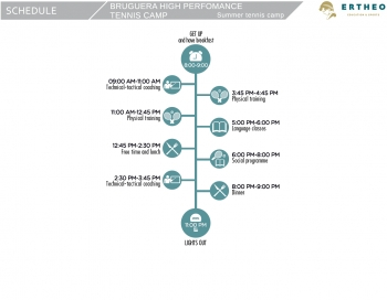 Bruguera high performance tennis - Barcelona 2021 schedule