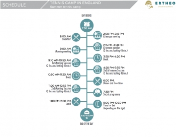 Tennis + Languages - UK 2021 schedule