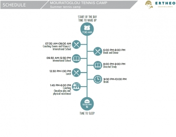 Mouratoglou Tennis Academy 2021 schedule