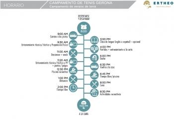 Tenis + Idiomas - Gerona 2021 schedule